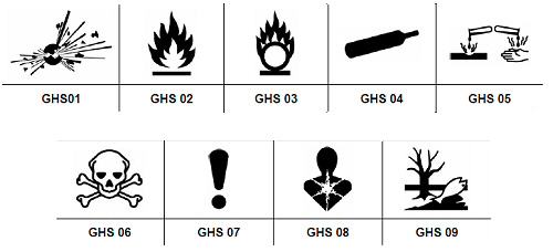 CLP - GHS labels